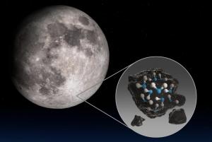 ¡Hay agua en la Luna! La NASA lo confirma